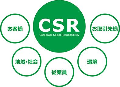 CSR 紹介図