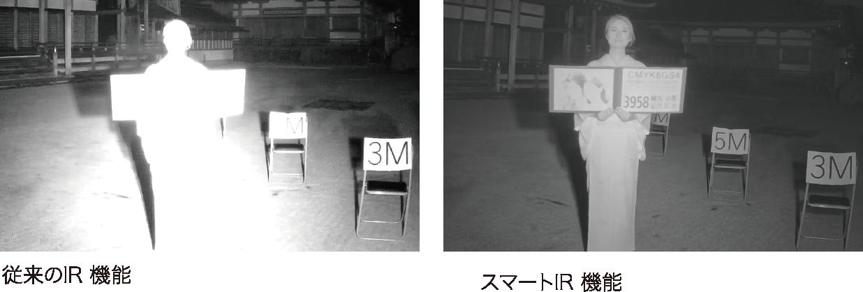 従来のIR機能とスマートIR機能の比較