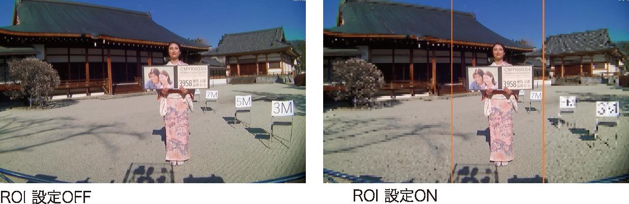 ROI設定ON・OFFの比較